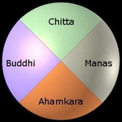manas-buddhi-chitta-ahamkara